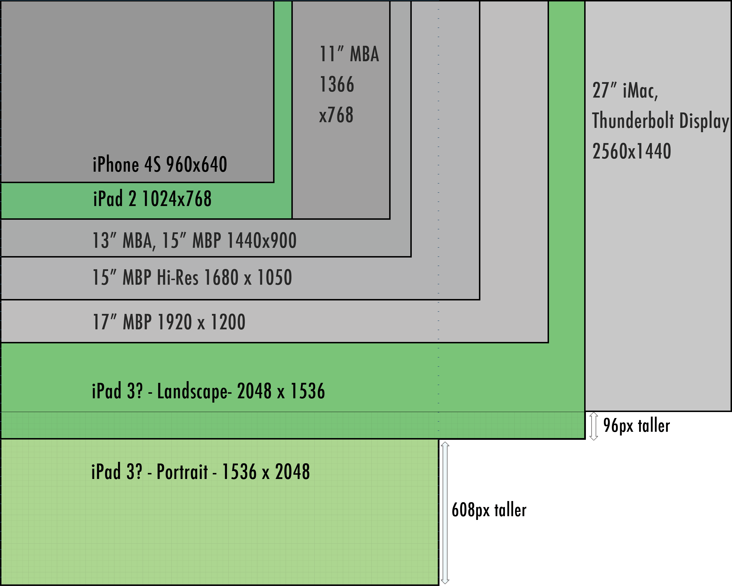 137824 on dell xps one diagram